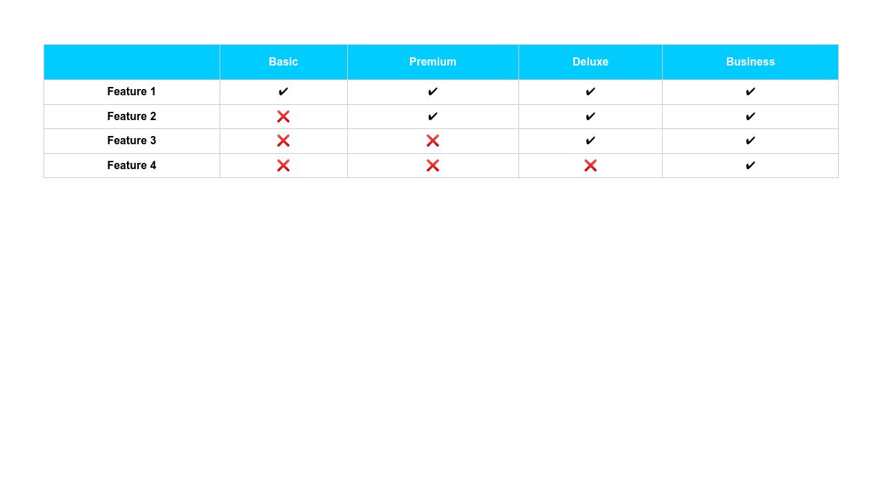 Responsive Product Comparison Table