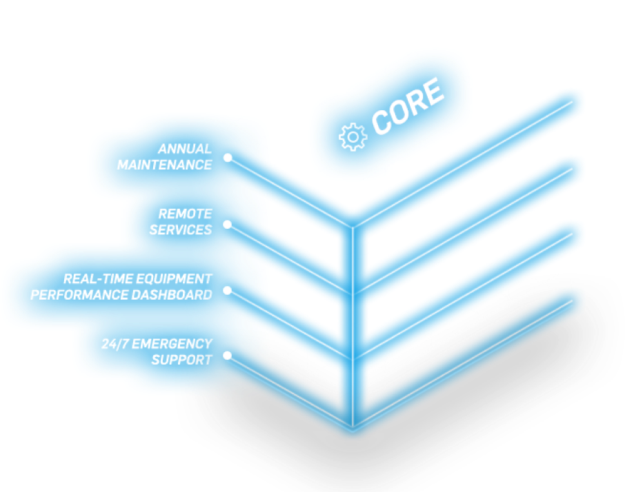 Core Tier Graphic: For customers that want to maintain their equipment on their own (but may occasionally call on Carrier for on-demand expert service) or want to sign up for our most basic plans.